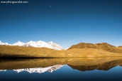 Road tip to Chandratal Lake in Lahauul Spiti Valley of High Himalaya